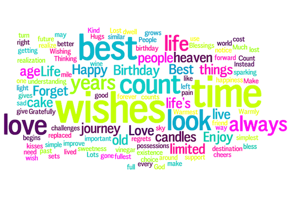 Kathryn Wheat Birthday